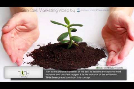Skin Care Products Marketing Video By Illumination Consulting Infographic