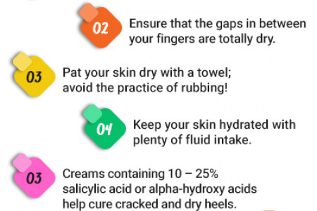 Skin Issues of a Diabetic Infographic