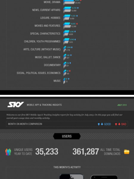Sky infographic Infographic