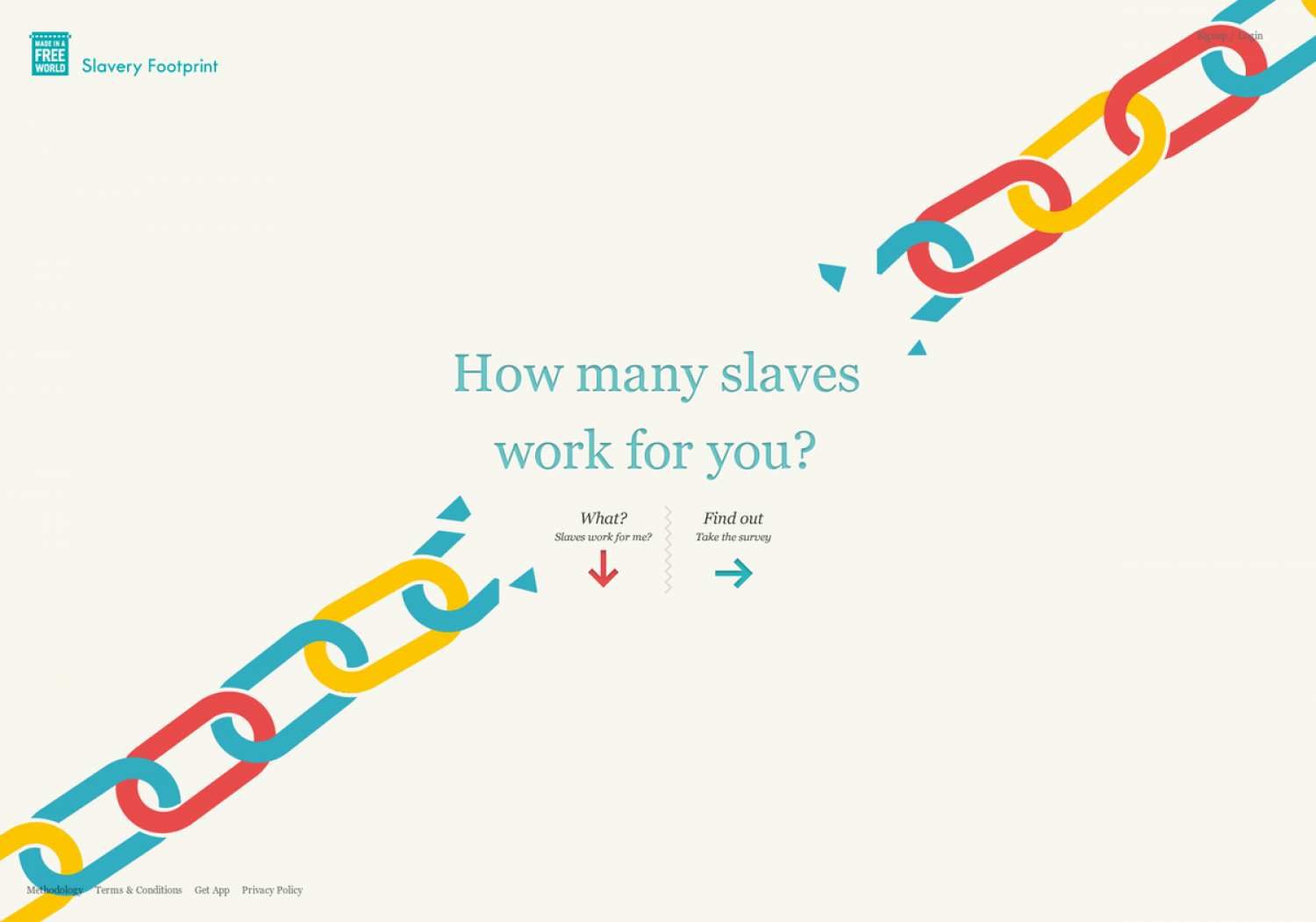 Slavery Footprint Infographic