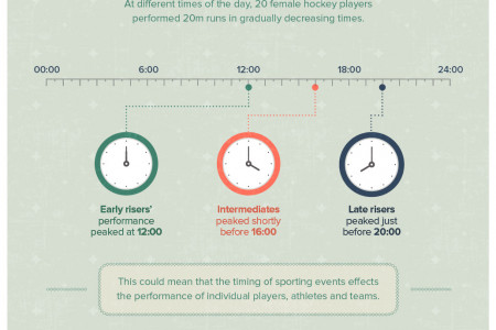 Sleep and Sports Infographic