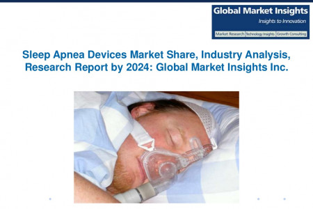 Sleep Apnea Devices Market share expected to witness 7.5% CAGR from 2017 to 2024 Infographic