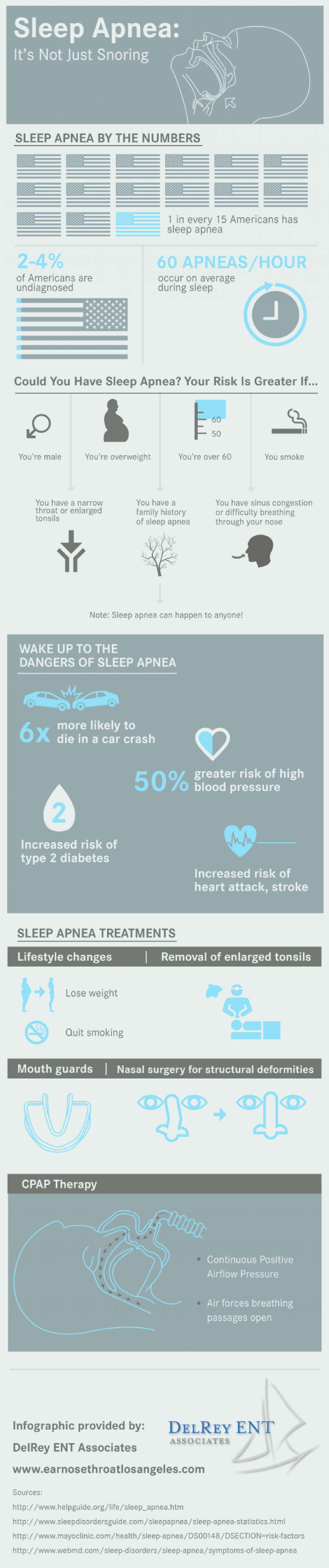 Sleep Apnea: It's Not Just Snoring Infographic