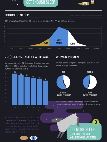Sleep is Awesome Infographic