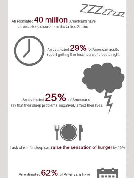 Do You Have Sleep Problems? Infographic