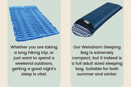 Sleeping Bag For Sale   Camping Offers Infographic