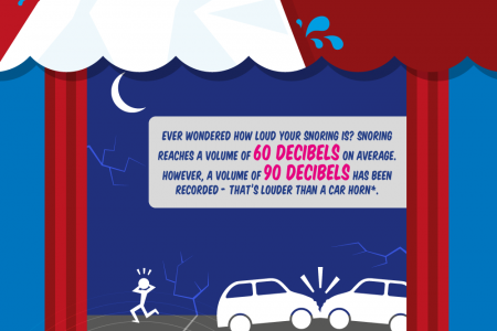 Sleeping by Numbers Infographic