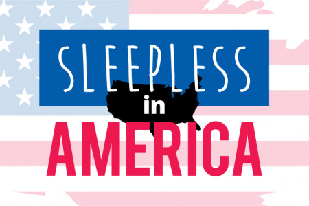 Sleepless in America  Infographic