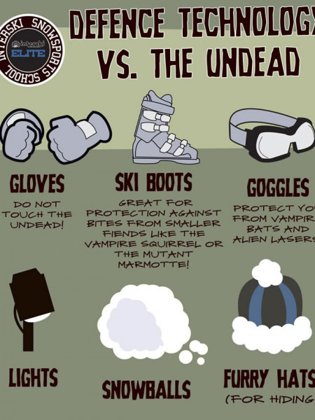 Slopeside Survival... From The Undead! Infographic