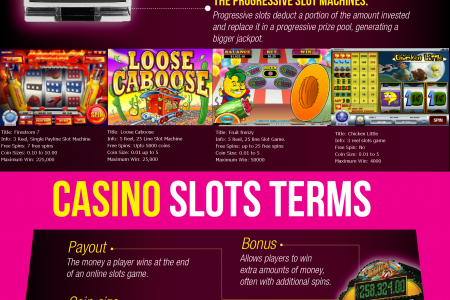Slot Machines Infographic