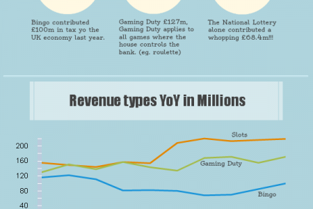 Slots and the UK Economy Infographic