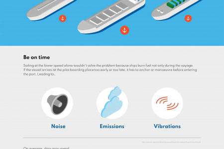Slow Down and Be on Time Infographic