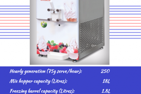 Smach Frozen Yoghurt Machine Infographic