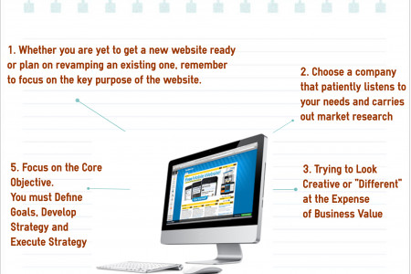Small Biz: Why Do You Really Have a Website? Infographic