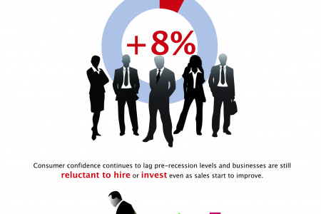 Small Business - Problems and Priorities Infographic