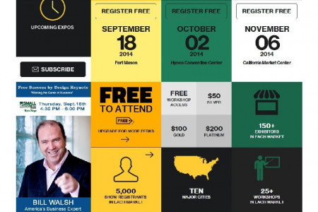 Small Business Expo Infographic