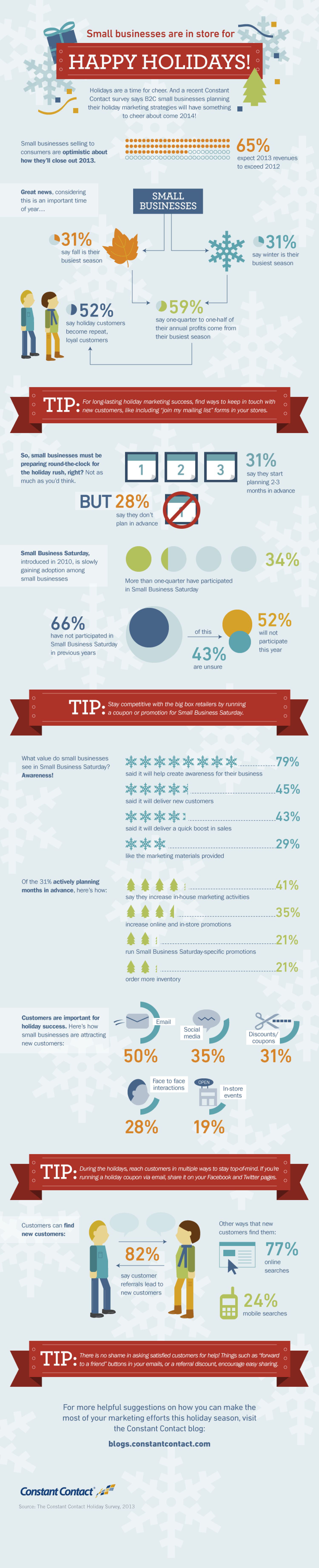 Small Business Holidays Infographic