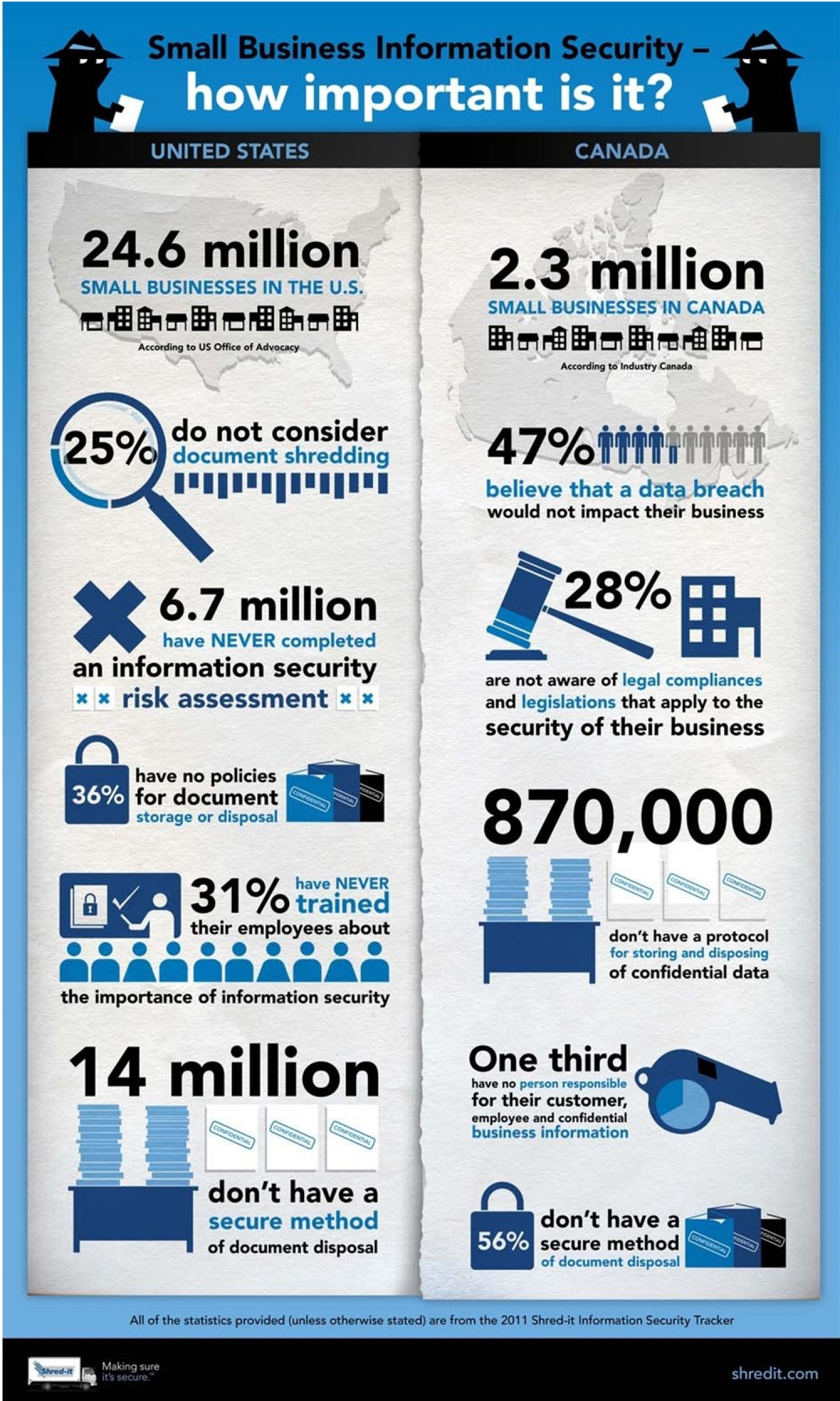 Small Business Information Security Infographic