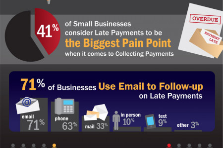 Small Business Late Payment Show Infographic