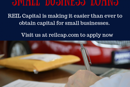 Small Business Loans by REIL Capital Infographic