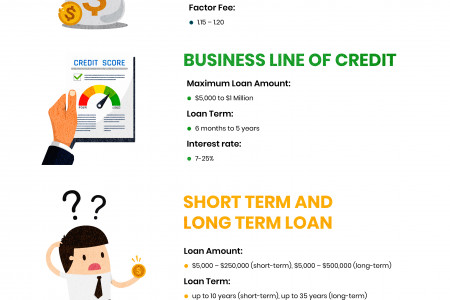 Small business loans loan types and lenders options Infographic