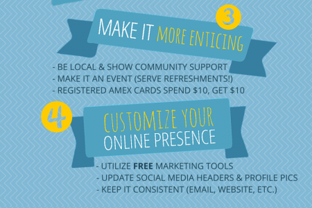 Small Business Saturday: Your Last-Minute Guide to Success  Infographic