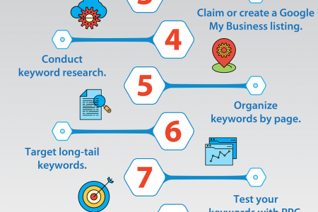 Small business SEO Tips And Checklist Infographic