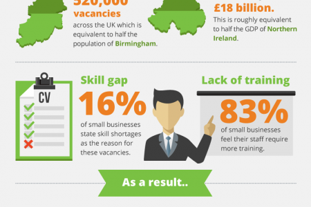 Small Business U.K in 2014 Infographic