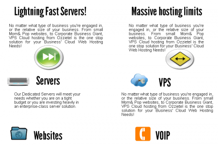 Small business web hosting Infographic