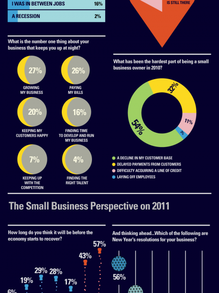 Small Business Year in Review  Infographic