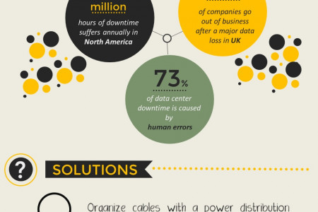 Small Server Rooms can lead to big problems (infographic) Infographic