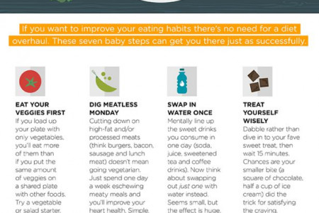 Small Steps to Improve Your Eating Habits Infographic
