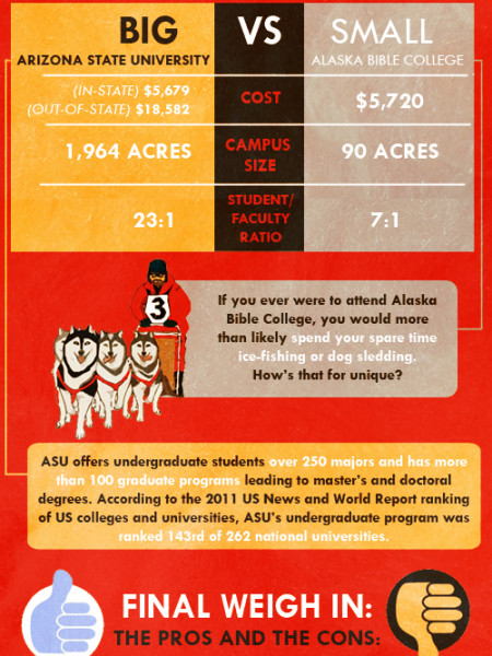 Small vs. Big Colleges Infographic