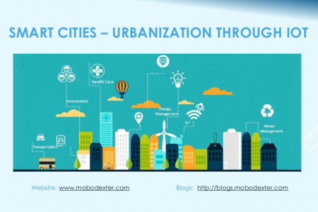 Smart Cities – Urbanization through IoT Infographic