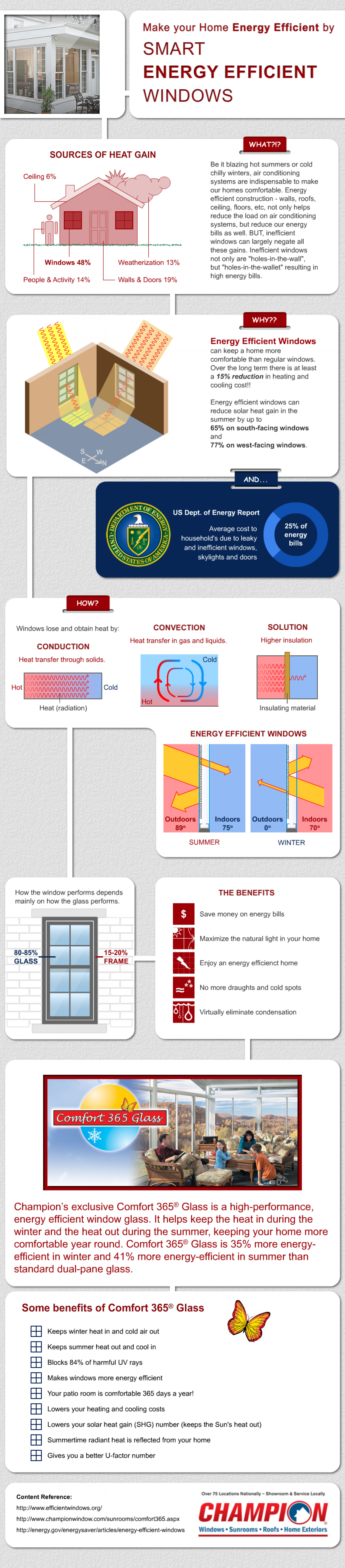 Smart Energy Efficient Windows Infographic
