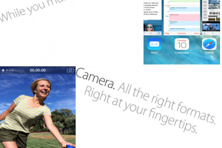 Smart iOS7 Features  Infographic