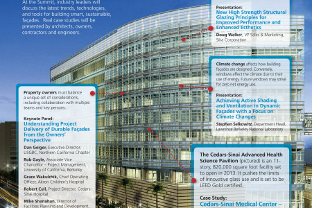 Smart, Sustainable Facade Design Infographic
