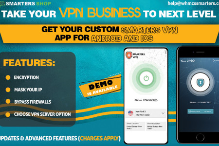 SMARTERS CUSTOM VPN APP FOR ANDROID AND IOS  Infographic