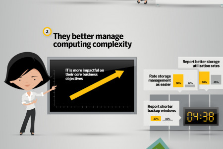 SMB Confidence Index Infographic