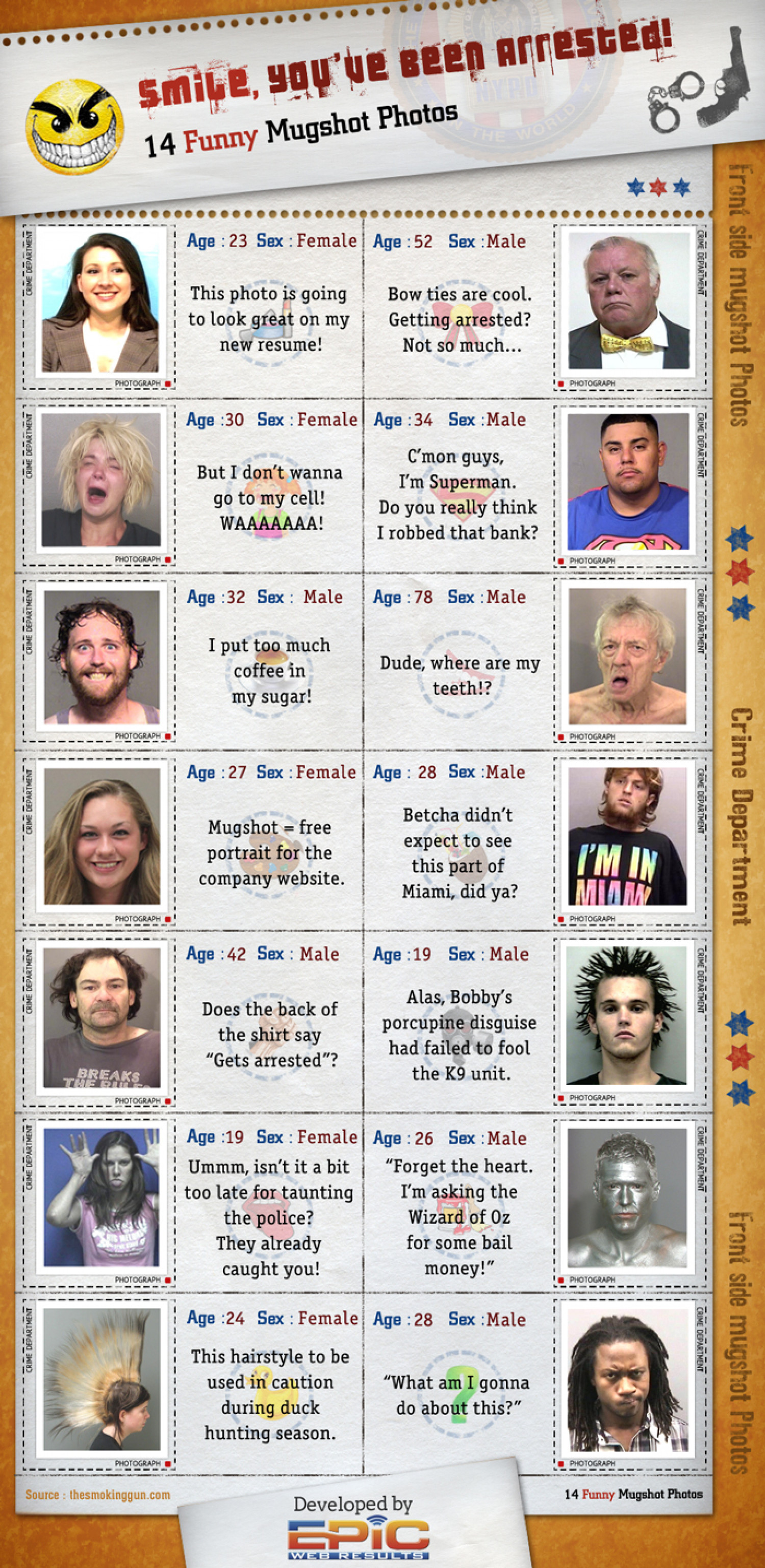 Smile! You've Been Arrested: 14 Funny Mugshot Photos [Infographic] Infographic