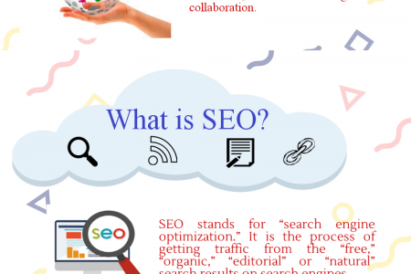 SMO Vs. SEO- Which is better for Business ? Infographic