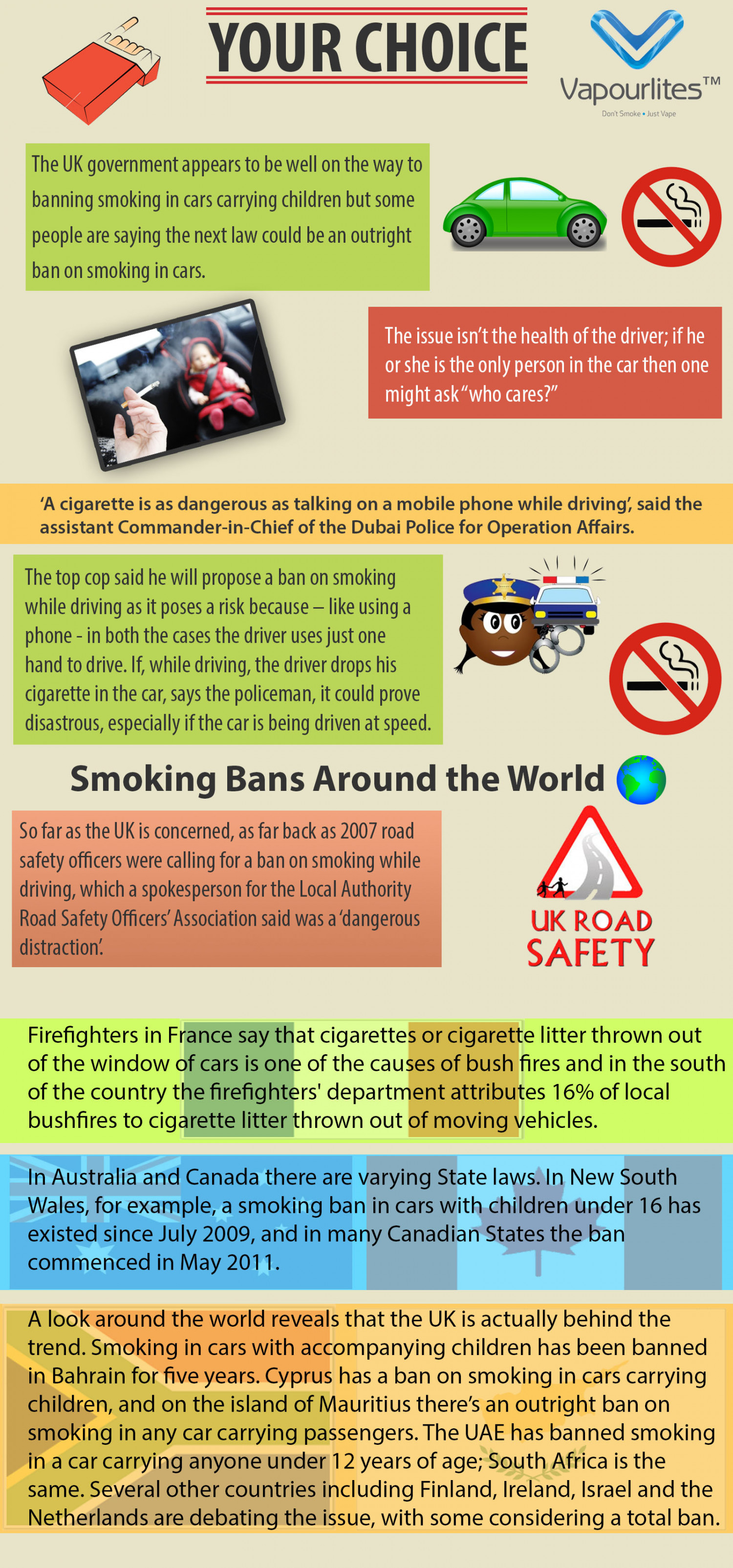Smoking Bans Around the World Infographic