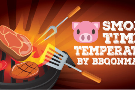 Smoking meat times and temperatures Infographic