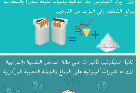 التدخين smoking  Infographic