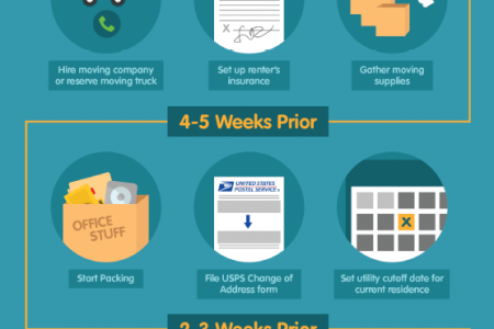 Smooth Move: Take Advantage of Apartment Living with These Tips for an Easy Move Infographic