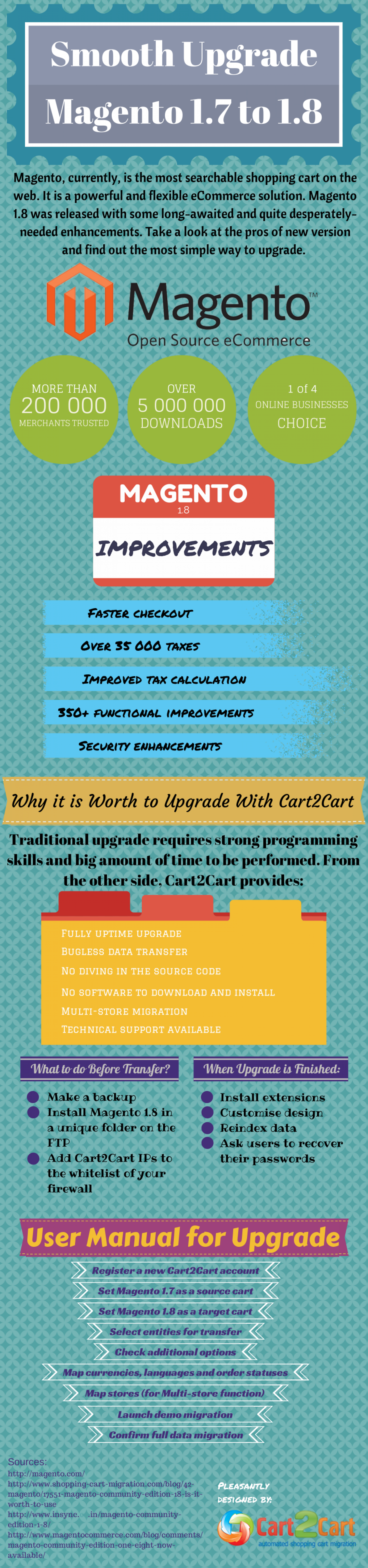 Smooth Upgrade Magento 1.7 to 1.8 Infographic