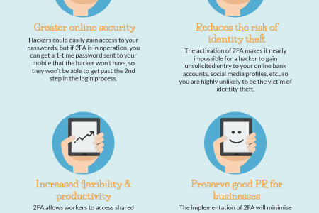 SMS Two-Factor Authentication – Infographic  Infographic
