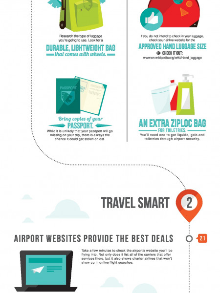 Your Boarding Pass To Adventure Infographic