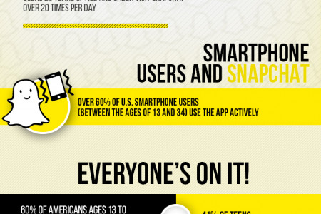 Snapchat Demographic Statistics That May Shock You Infographic