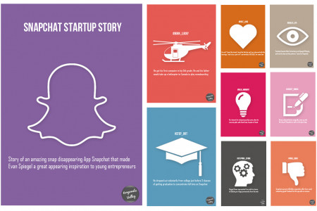 Snapchat Startup Story Infographic